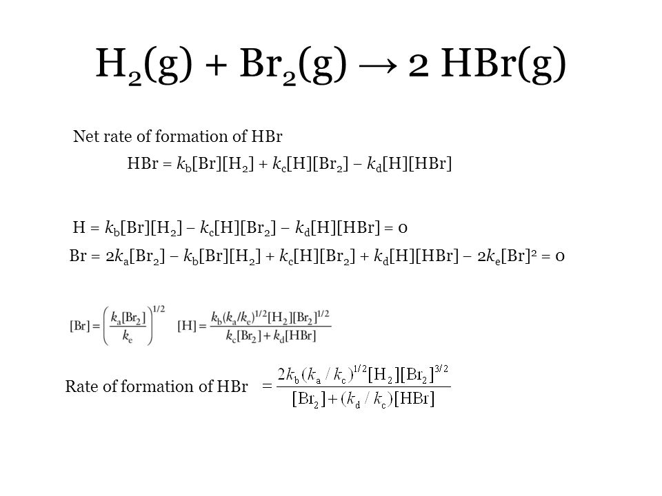Br = 2ka[Br2] − kb[Br][H2] + kc[H][Br2] + kd[H][HBr] − 2ke[Br]2 = 0